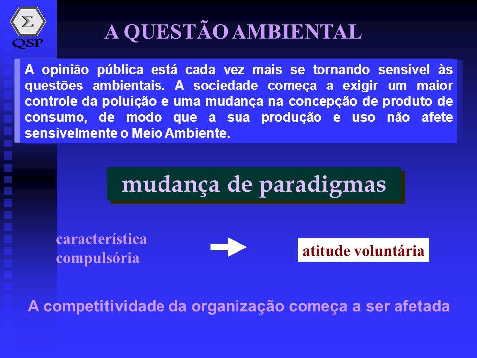 mudança de paradigmas A QUESTÃO AMBIENTAL característica compulsória