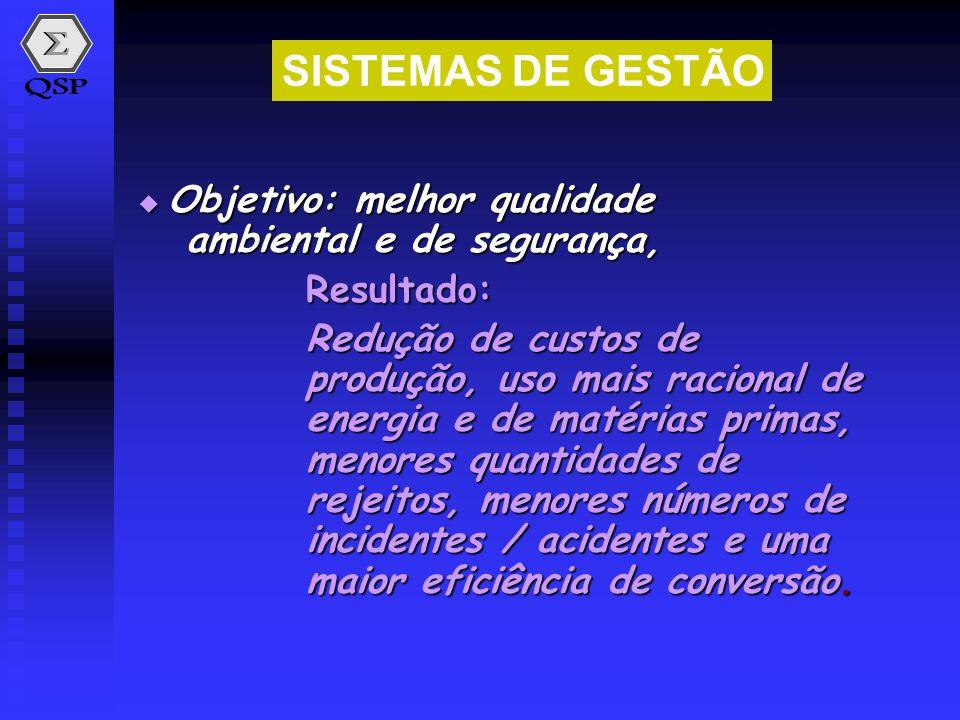 SISTEMAS DE GESTÃO Objetivo: melhor qualidade ambiental e de segurança, Resultado: