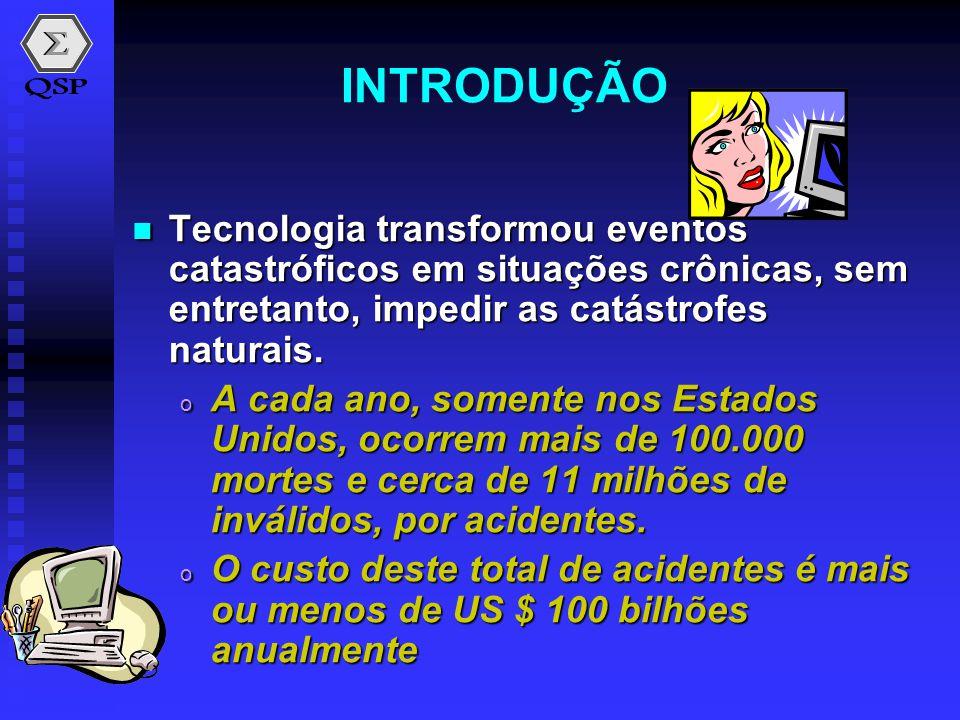 INTRODUÇÃO Tecnologia transformou eventos catastróficos em situações crônicas, sem entretanto, impedir as catástrofes naturais.