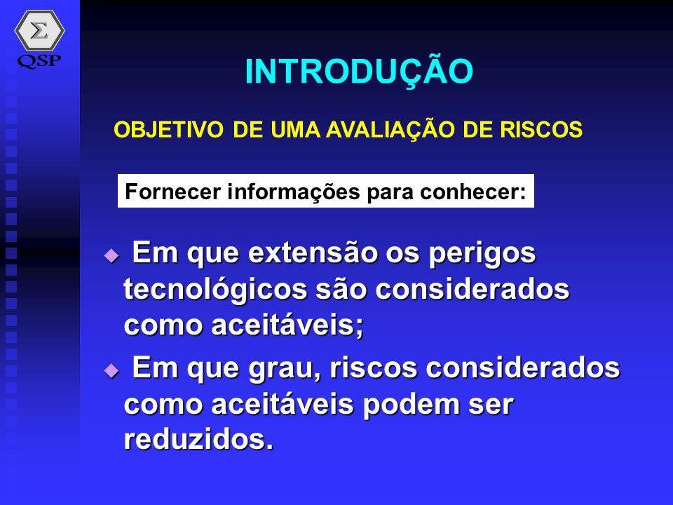 INTRODUÇÃO OBJETIVO DE UMA AVALIAÇÃO DE RISCOS. Fornecer informações para conhecer:
