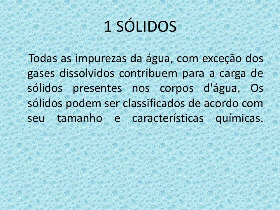 1 SÓLIDOS
