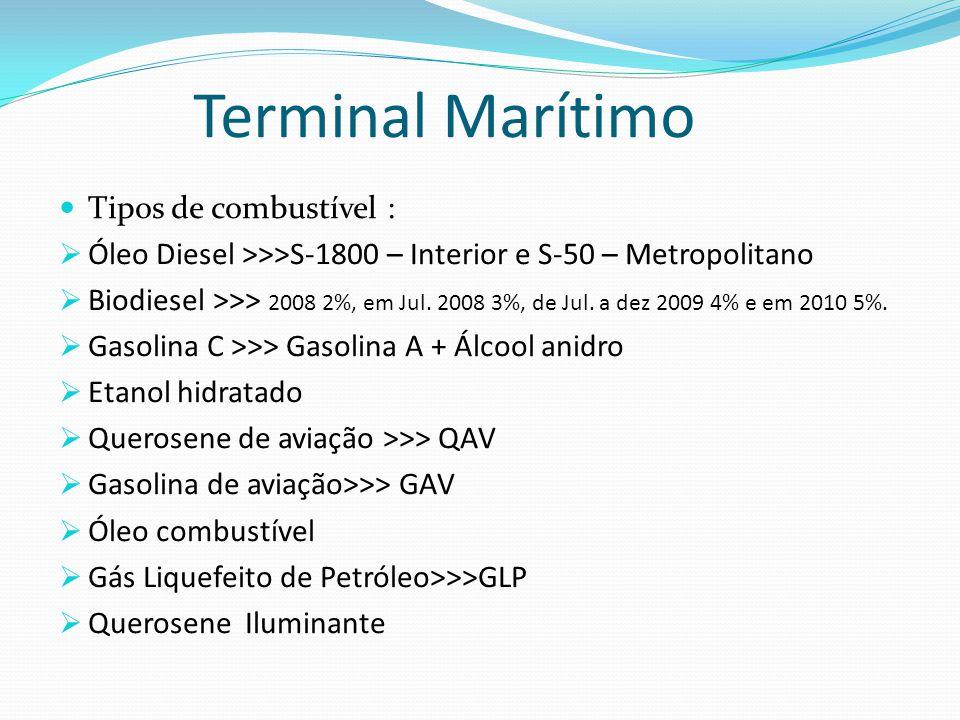 Terminal Marítimo Tipos de combustível :