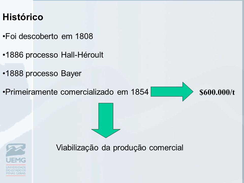 Viabilização da produção comercial