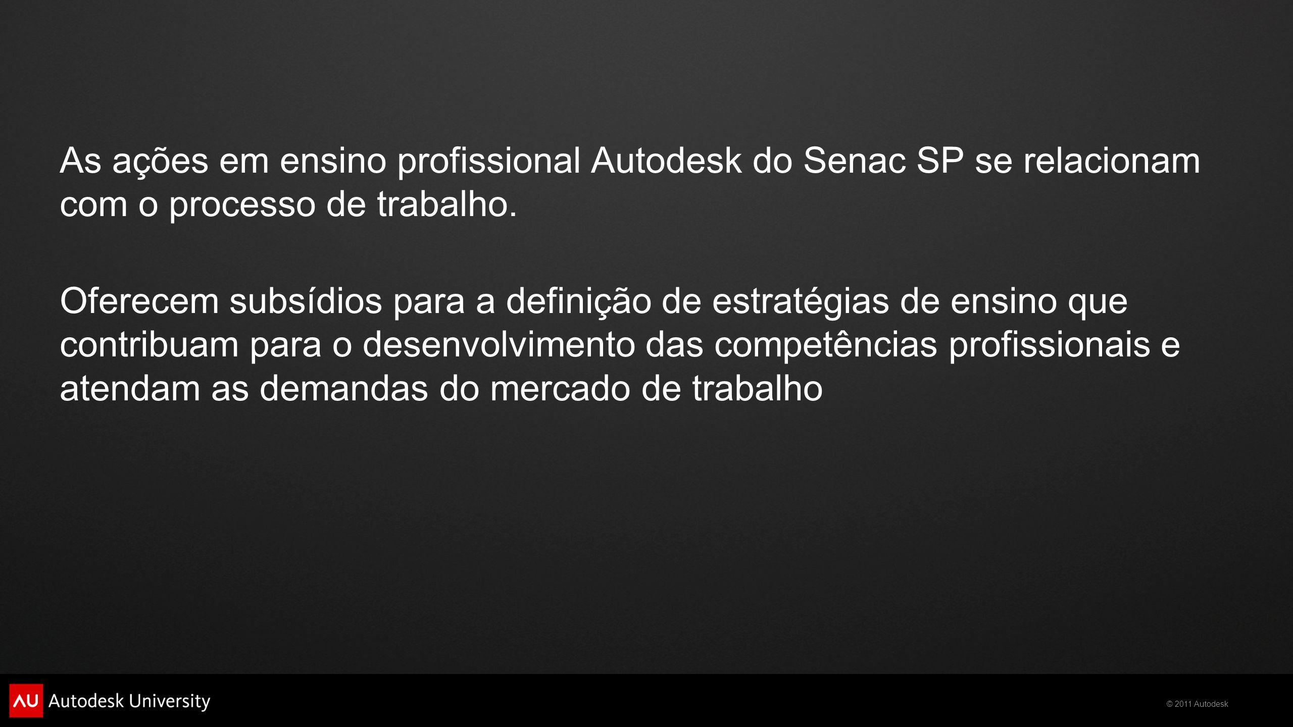 As ações em ensino profissional Autodesk do Senac SP se relacionam com o processo de trabalho.