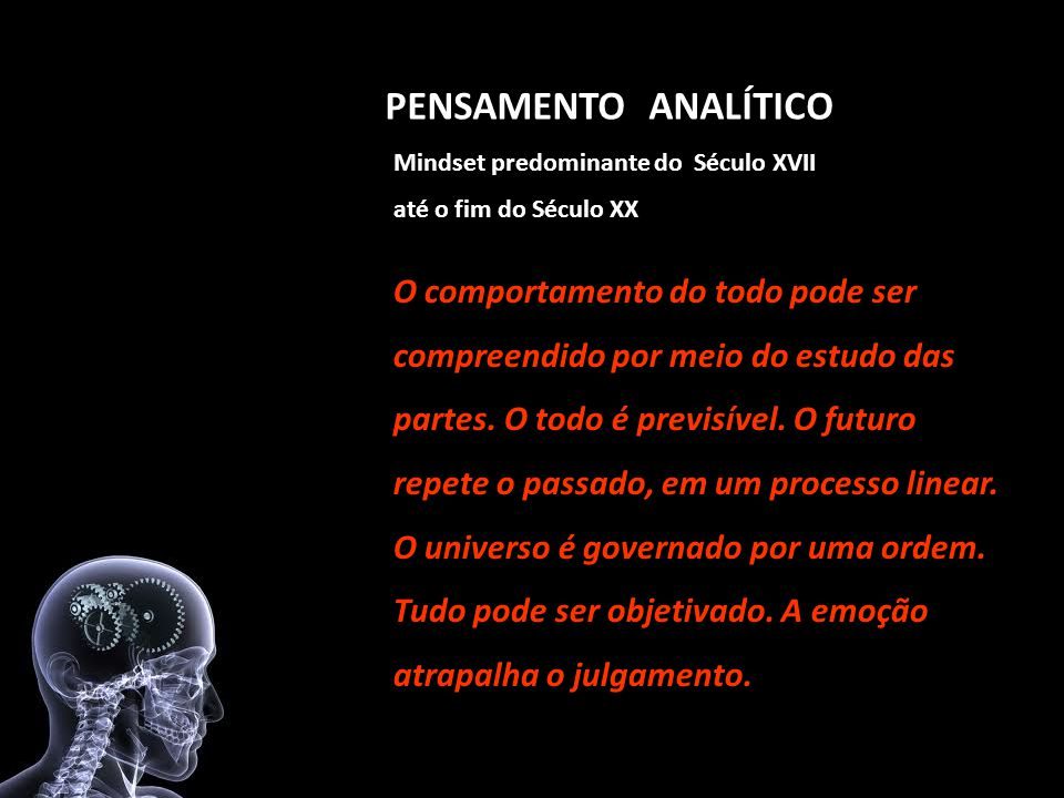 PENSAMENTO ANALÍTICO Mindset predominante do Século XVII. até o fim do Século XX.