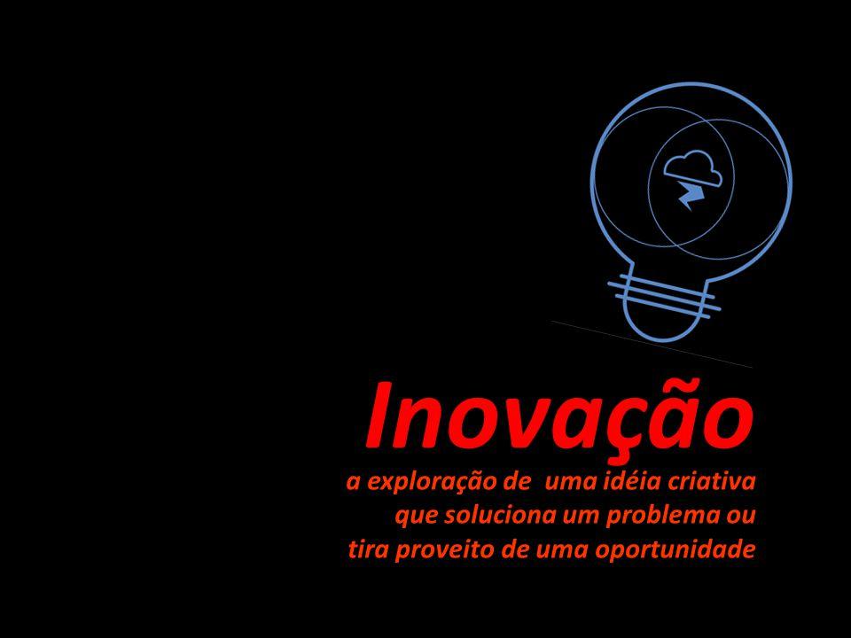 Inovação a exploração de uma idéia criativa