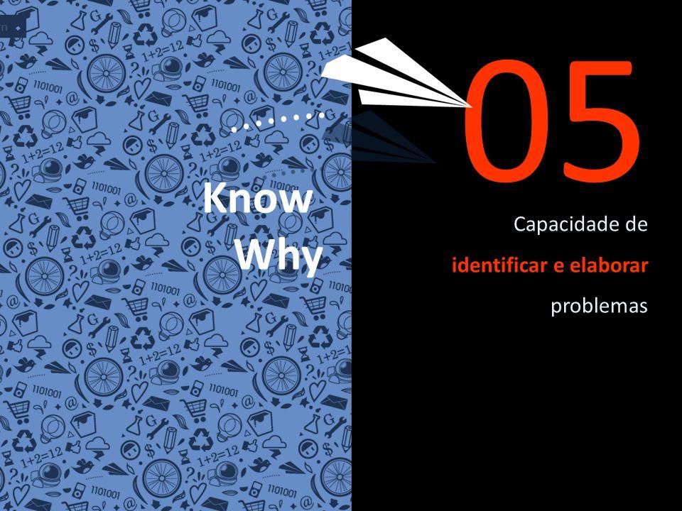 05 Know Why Capacidade de identificar e elaborar problemas