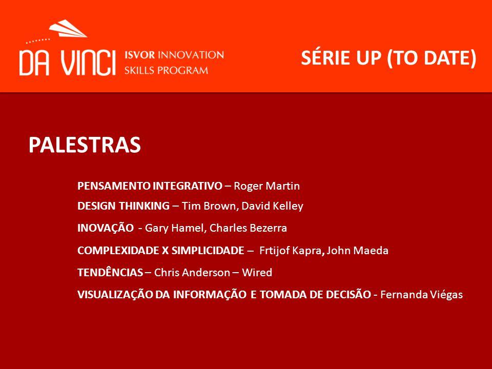 PALESTRAS SÉRIE UP (TO DATE) PENSAMENTO INTEGRATIVO – Roger Martin