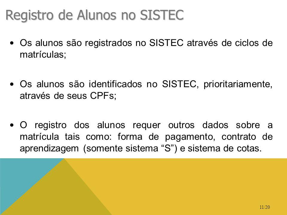 Registro de Alunos no SISTEC