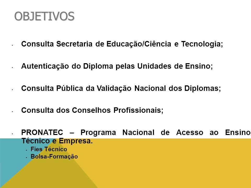 Objetivos Consulta Secretaria de Educação/Ciência e Tecnologia;