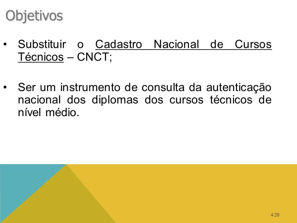 Objetivos Substituir o Cadastro Nacional de Cursos Técnicos – CNCT;