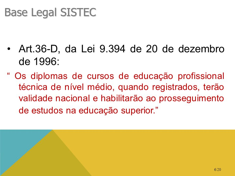 Base Legal SISTEC Art.36-D, da Lei 9.394 de 20 de dezembro de 1996: