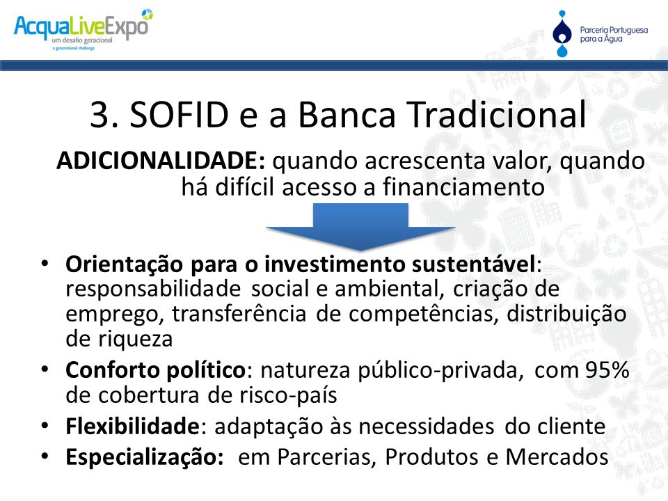 3. SOFID e a Banca Tradicional