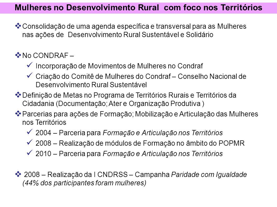 Mulheres no Desenvolvimento Rural com foco nos Territórios