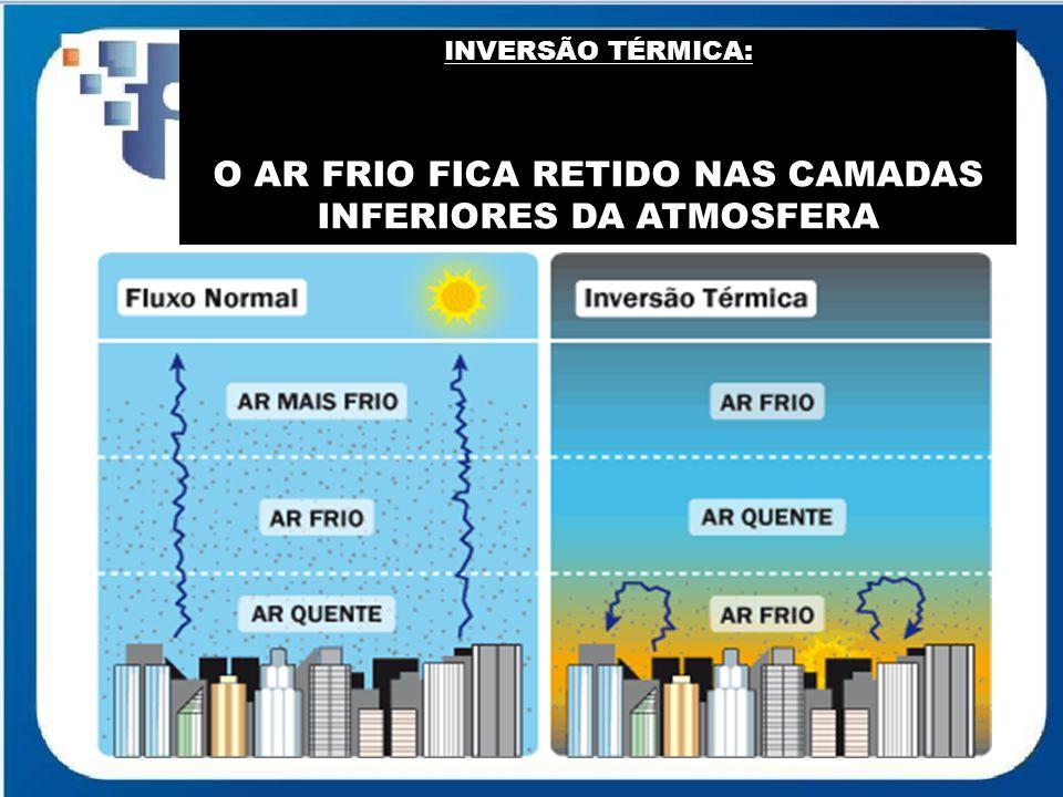 O AR FRIO FICA RETIDO NAS CAMADAS INFERIORES DA ATMOSFERA