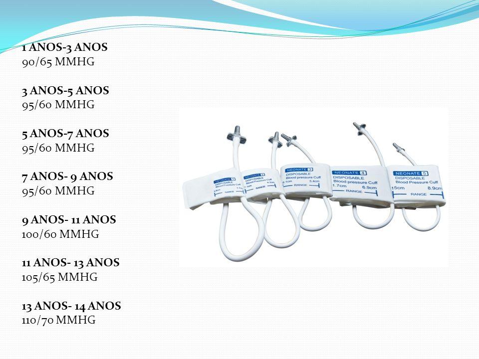 1 ANOS-3 ANOS 90/65 MMHG 3 ANOS-5 ANOS 95/60 MMHG 5 ANOS-7 ANOS