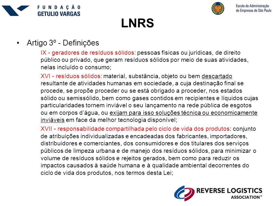 LNRS Artigo 3º - Definições