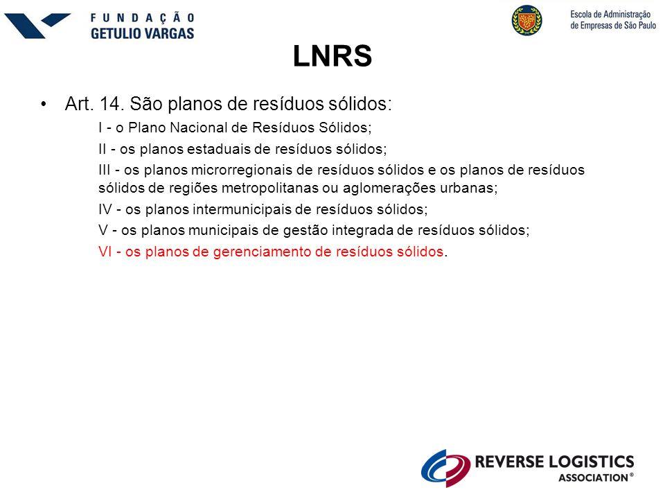LNRS Art. 14. São planos de resíduos sólidos: