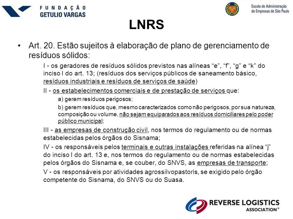 LNRS Art. 20. Estão sujeitos à elaboração de plano de gerenciamento de resíduos sólidos: