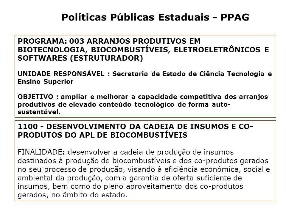 Políticas Públicas Estaduais - PPAG