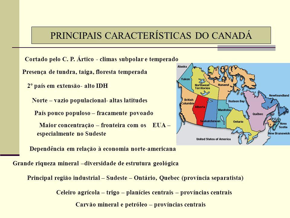 PRINCIPAIS CARACTERÍSTICAS DO CANADÁ