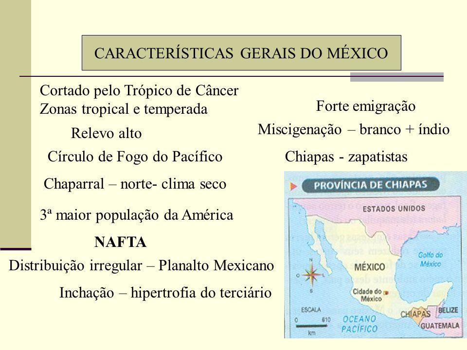 CARACTERÍSTICAS GERAIS DO MÉXICO