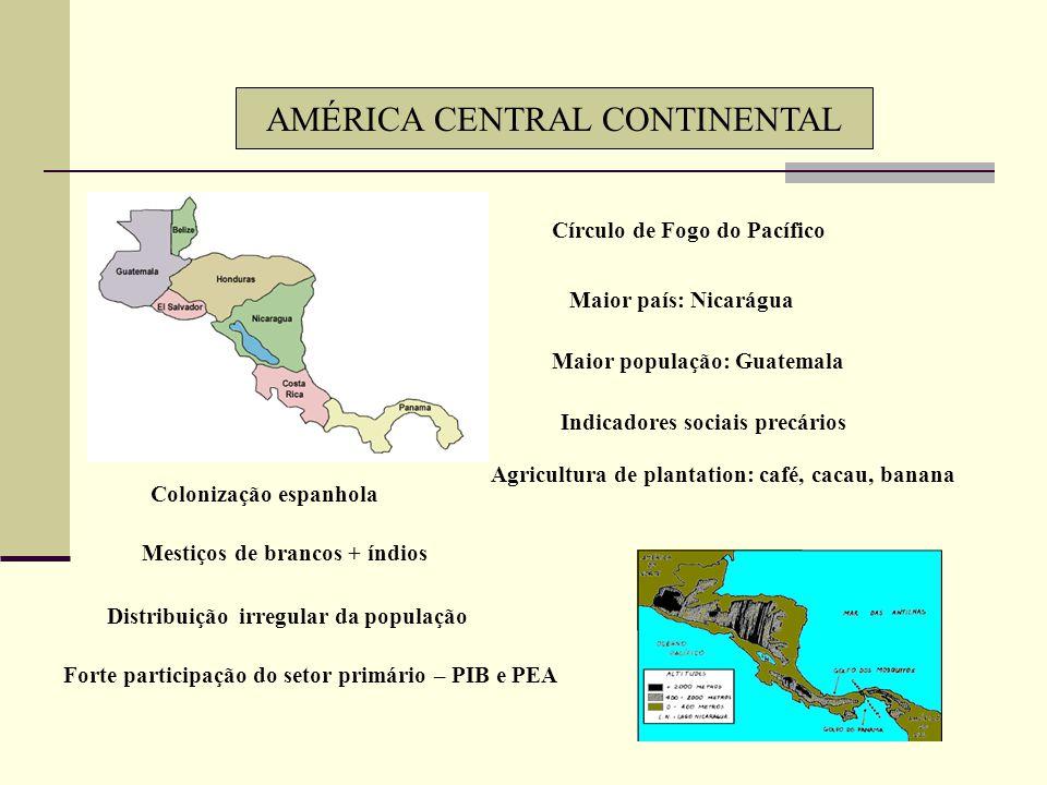 AMÉRICA CENTRAL CONTINENTAL