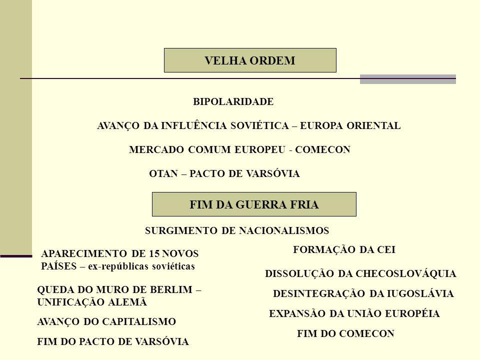 VELHA ORDEM FIM DA GUERRA FRIA