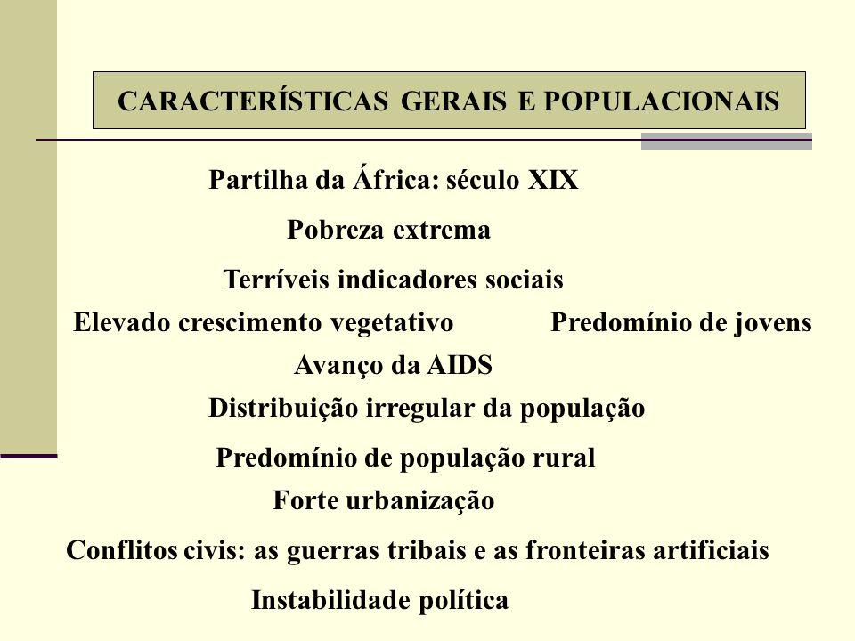 CARACTERÍSTICAS GERAIS E POPULACIONAIS