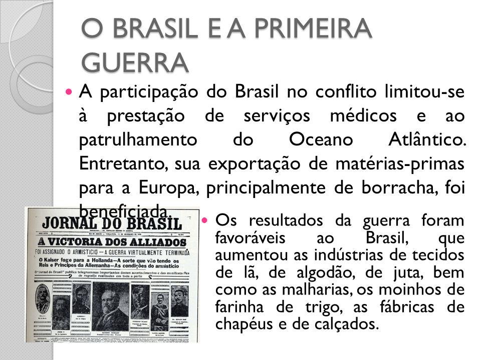 O BRASIL E A PRIMEIRA GUERRA