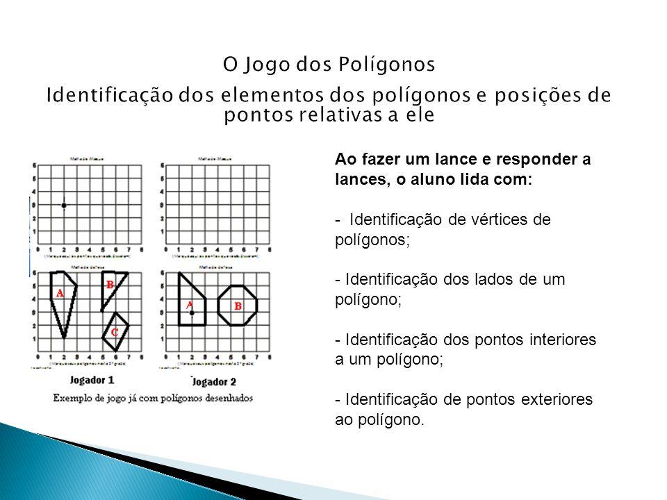 O Jogo dos Polígonos Identificação dos elementos dos polígonos e posições de pontos relativas a ele.