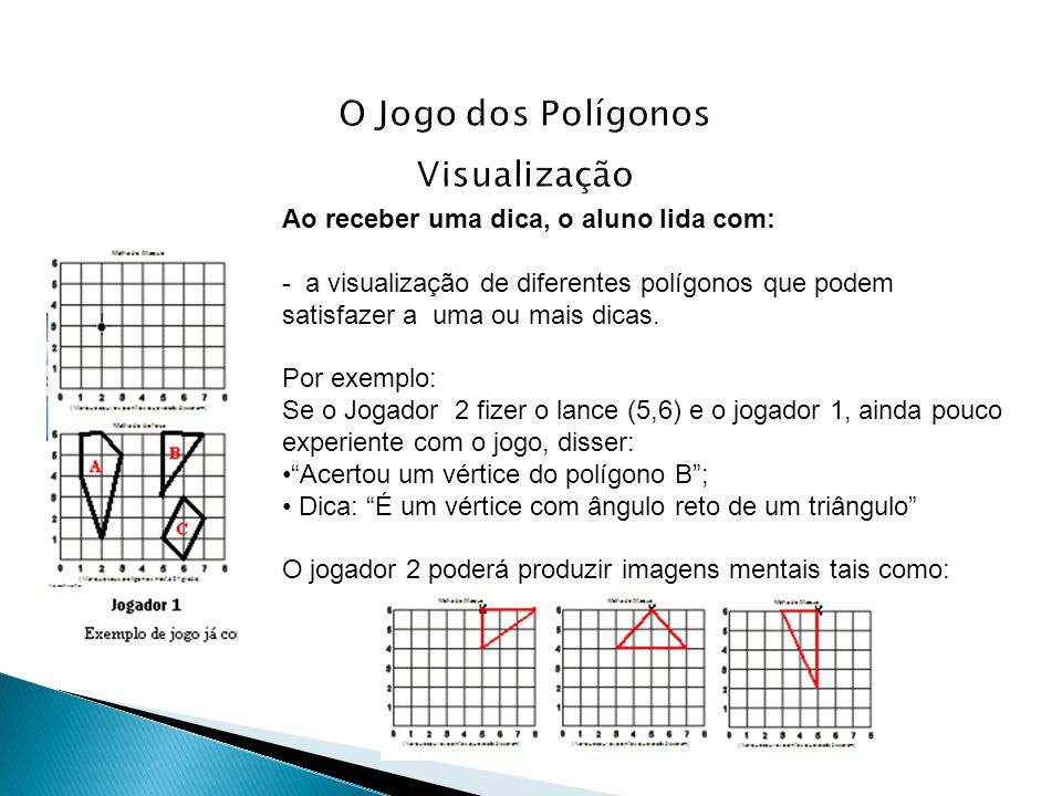 O Jogo dos Polígonos Visualização