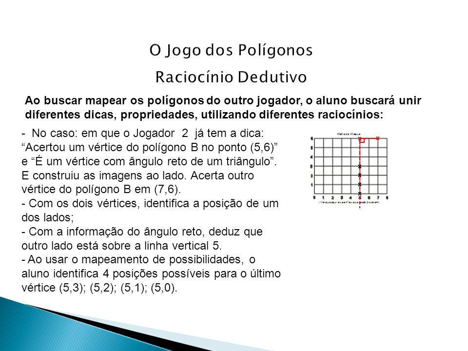 O Jogo dos Polígonos Raciocínio Dedutivo