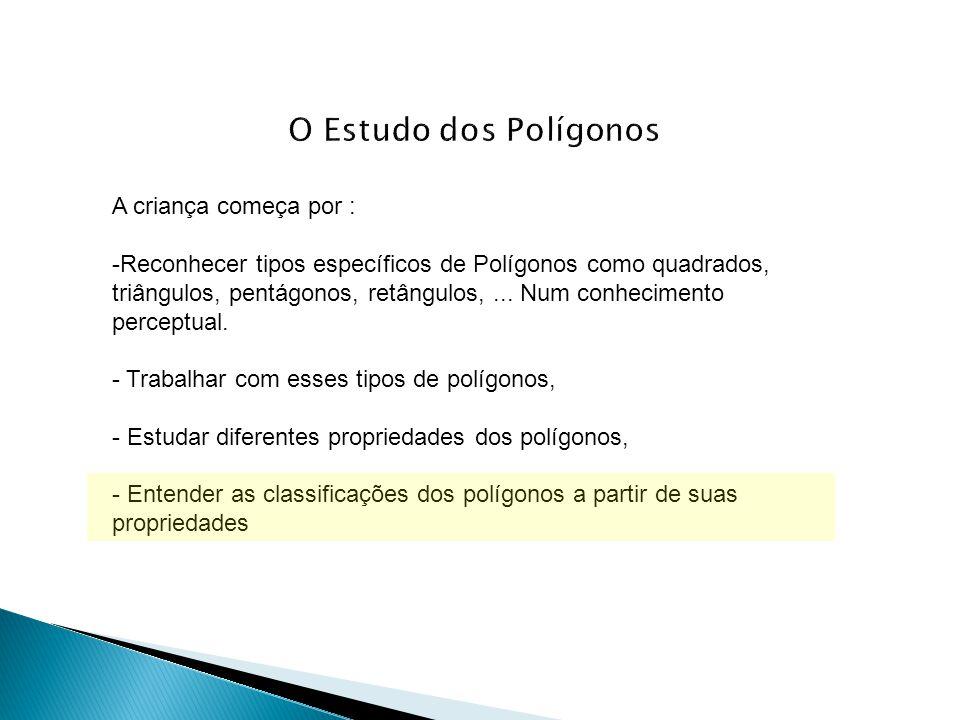O Estudo dos Polígonos A criança começa por :