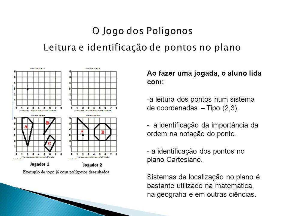 Leitura e identificação de pontos no plano