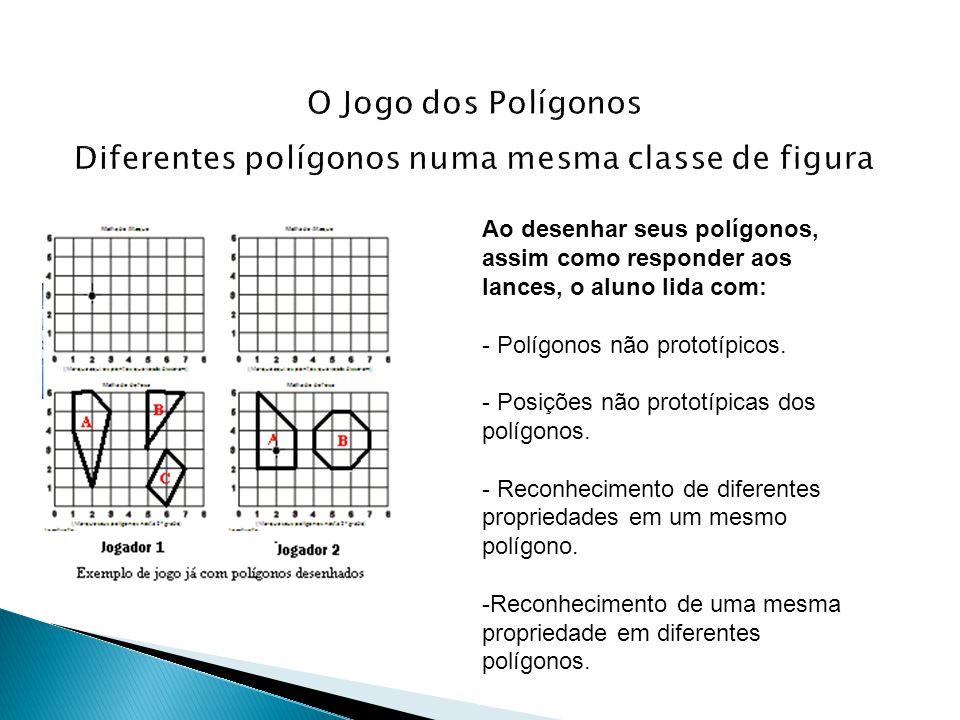 Diferentes polígonos numa mesma classe de figura