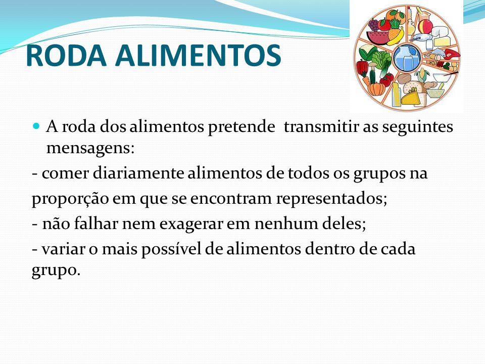 RODA ALIMENTOS A roda dos alimentos pretende transmitir as seguintes mensagens: - comer diariamente alimentos de todos os grupos na.