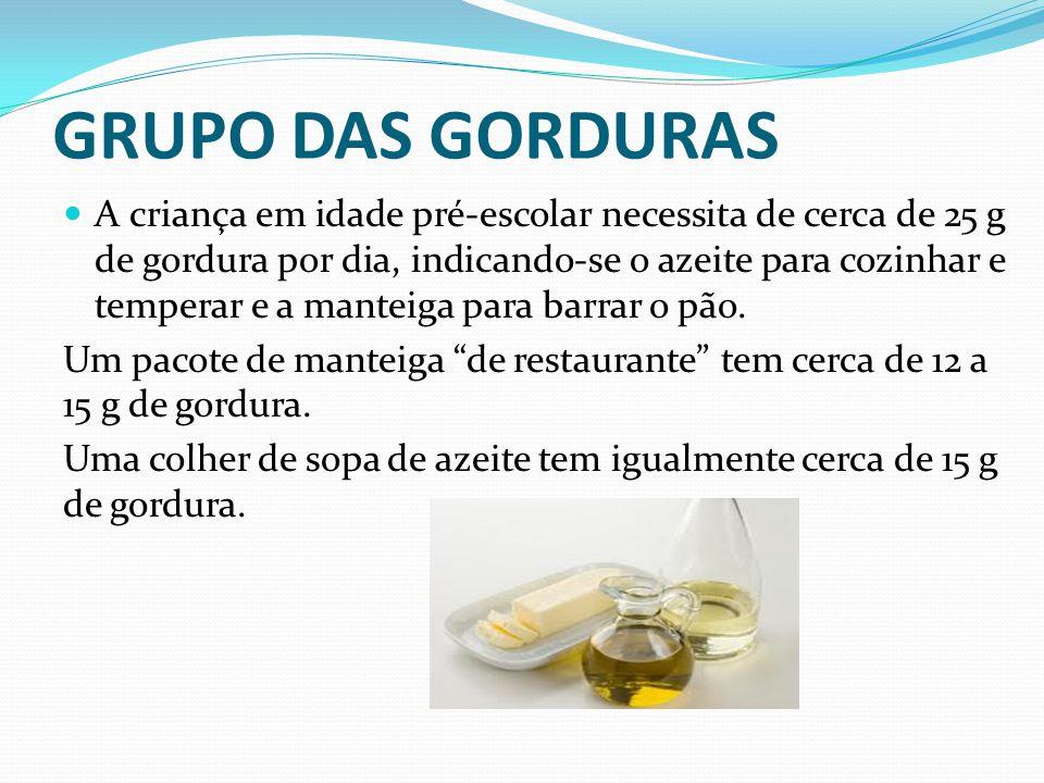 GRUPO DAS GORDURAS