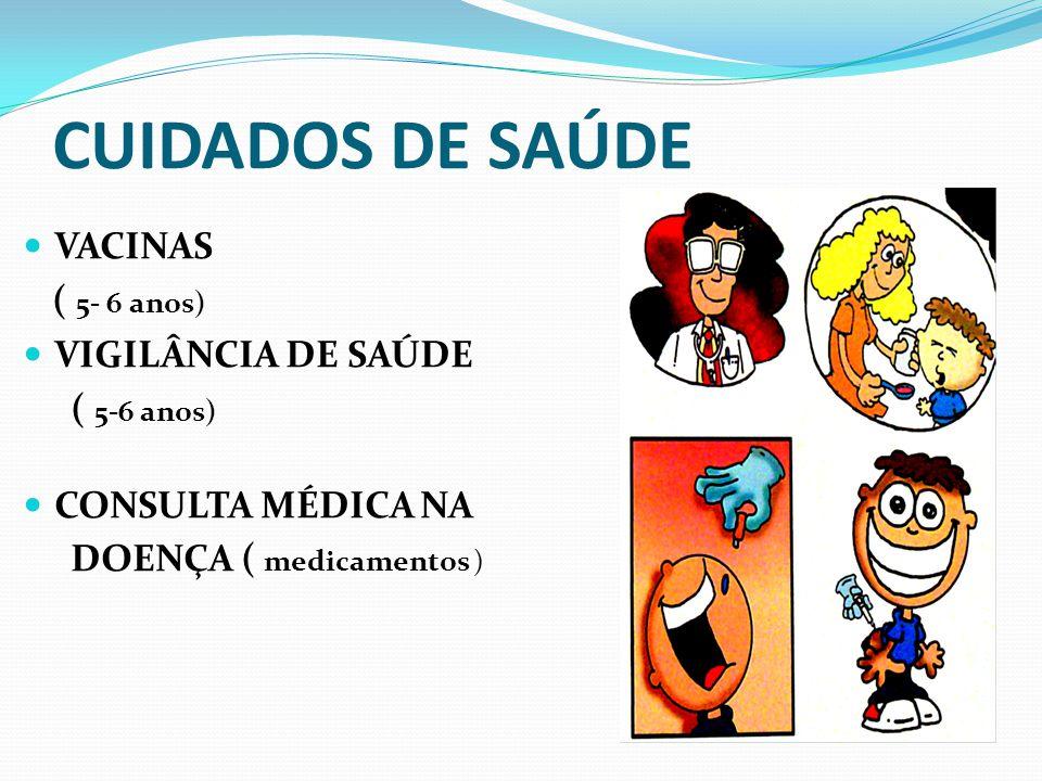 CUIDADOS DE SAÚDE VACINAS ( 5- 6 anos) VIGILÂNCIA DE SAÚDE ( 5-6 anos)
