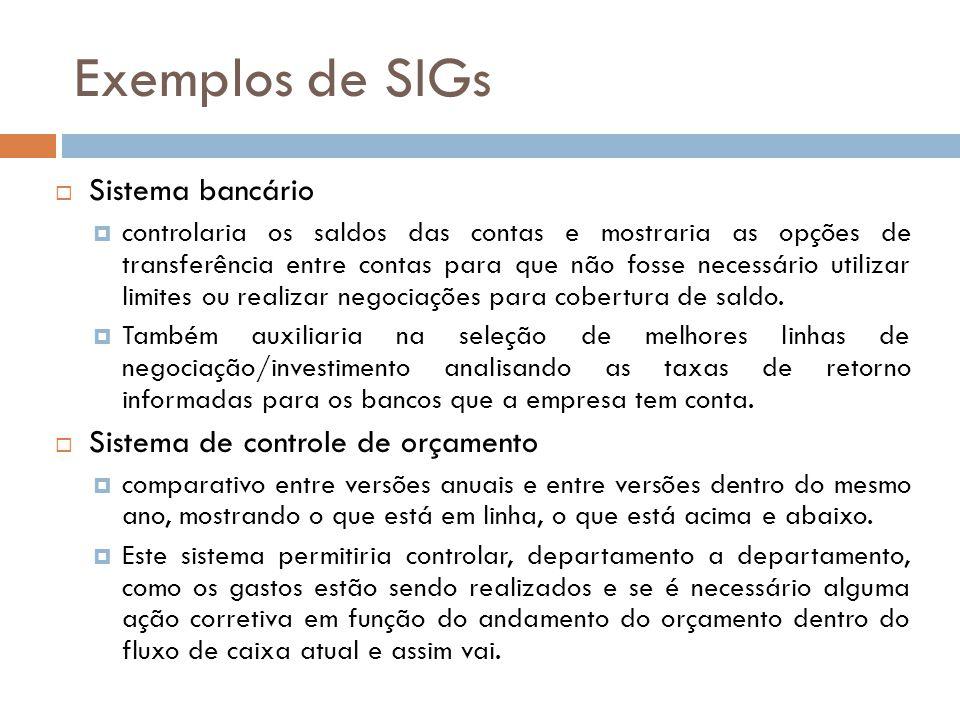 Exemplos de SIGs Sistema bancário Sistema de controle de orçamento