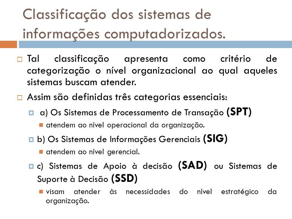 Classificação dos sistemas de informações computadorizados.