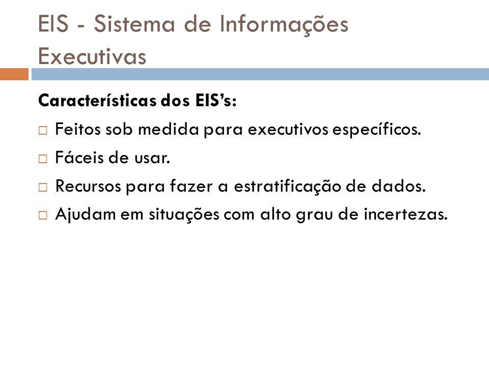EIS - Sistema de Informações Executivas
