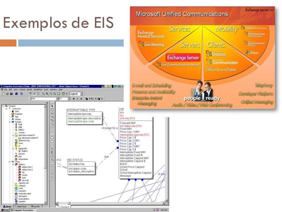 Exemplos de EIS