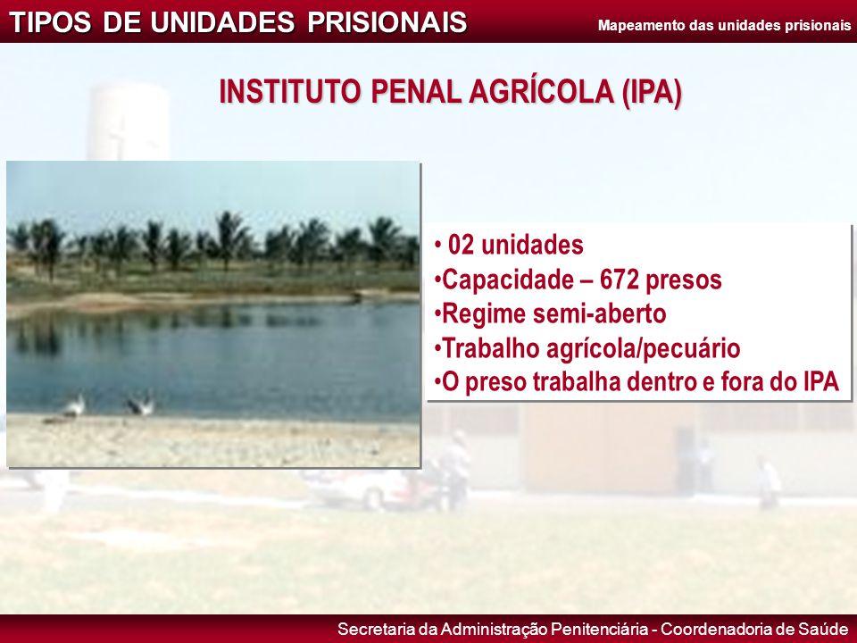 Mapeamento das unidades prisionais INSTITUTO PENAL AGRÍCOLA (IPA)