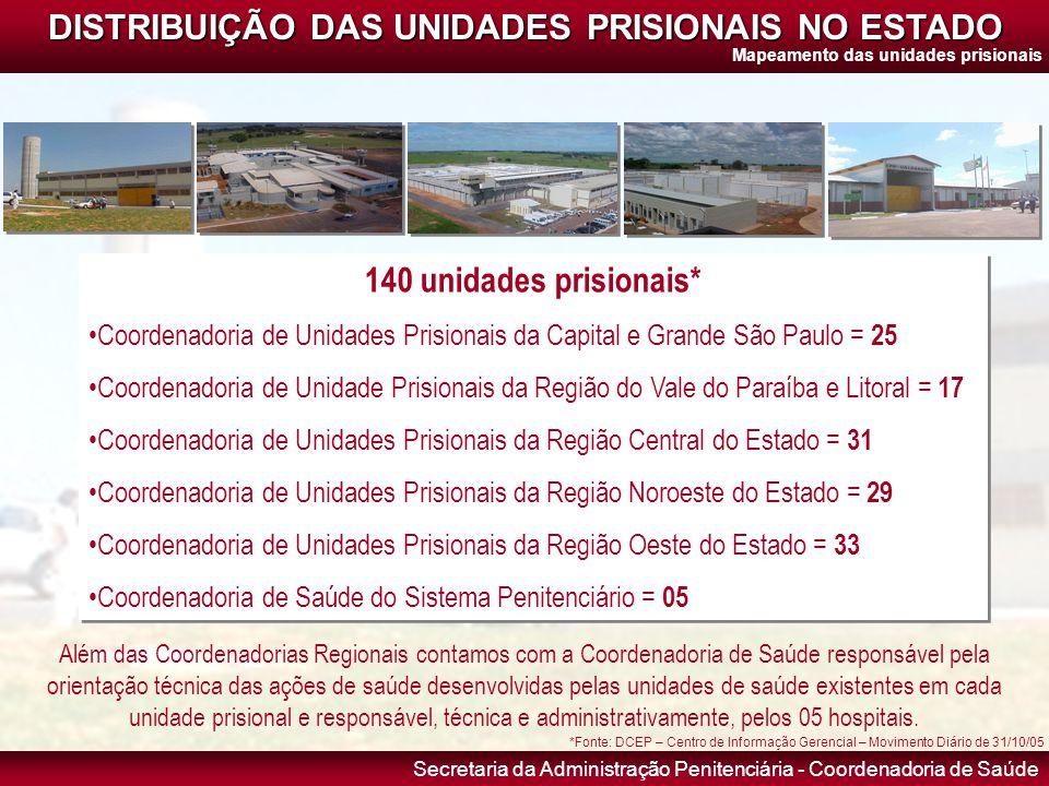 DISTRIBUIÇÃO DAS UNIDADES PRISIONAIS NO ESTADO