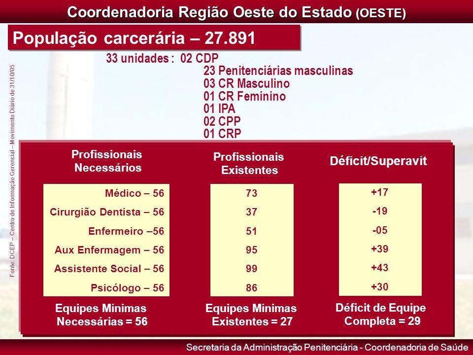 Coordenadoria Região Oeste do Estado (OESTE)