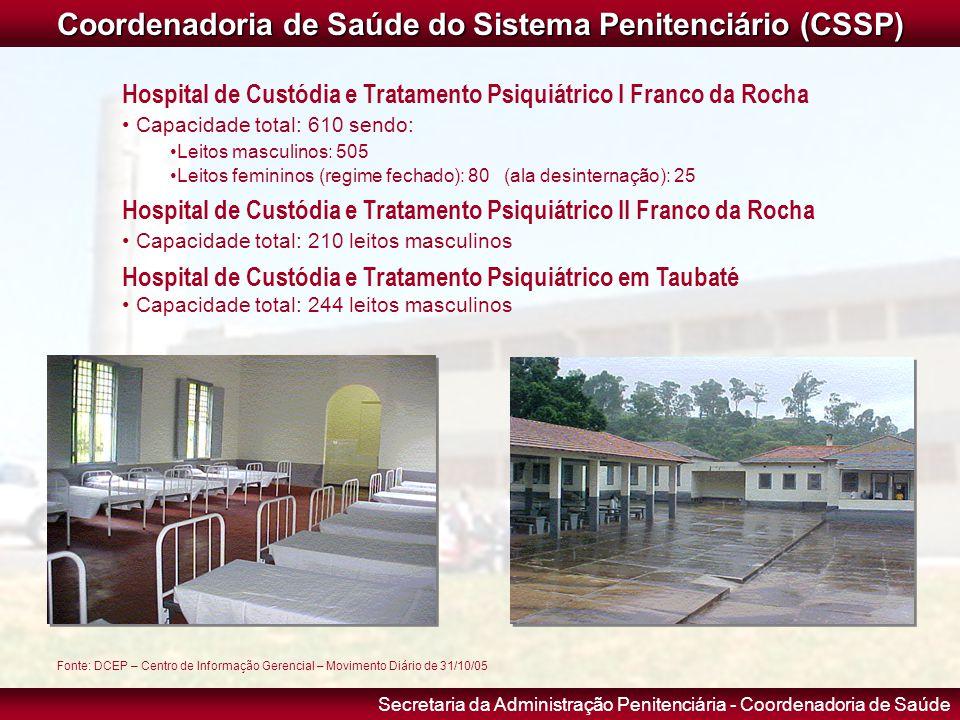 Coordenadoria de Saúde do Sistema Penitenciário (CSSP)