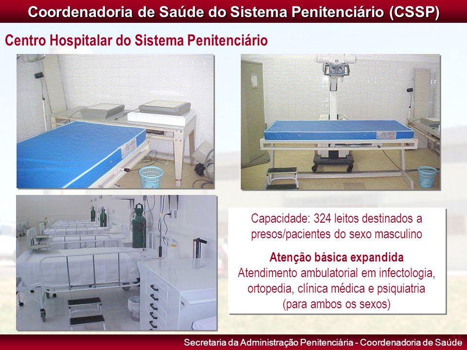 Centro Hospitalar do Sistema Penitenciário