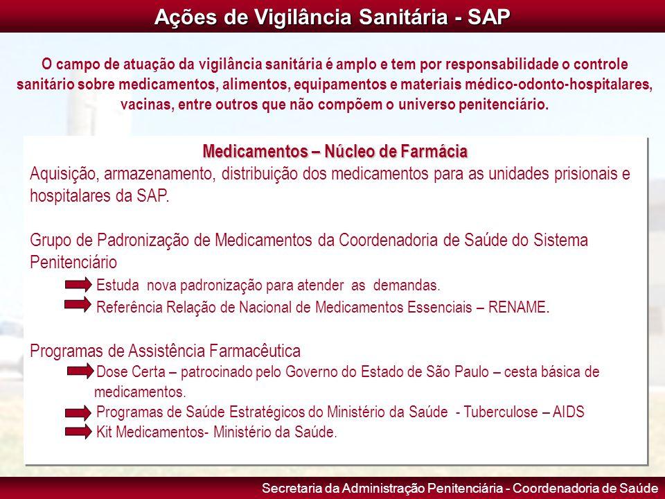 Ações de Vigilância Sanitária - SAP Medicamentos – Núcleo de Farmácia