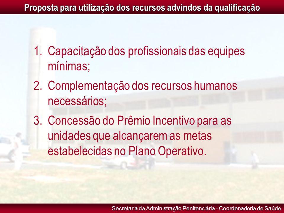 Proposta para utilização dos recursos advindos da qualificação